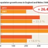 Census 2011: East London boroughs show biggest rise in UK population over last decade