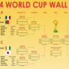 World Cup: Download ELL's exclusive World Cup wall chart to record every match up to the final