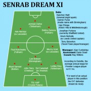 Senrab ex players could put out a competitive top-flight team right now