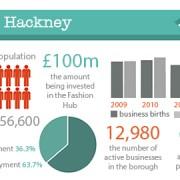 Hackney profile. Pic: Pippa Bailey & Serina Sandhu