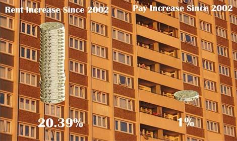 Rent increase v pay increase pic: McCarthy-Rimella