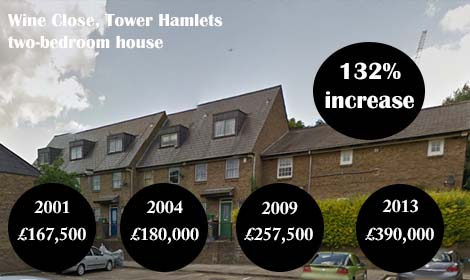 how to cancel council tax when moving house tower hamlets