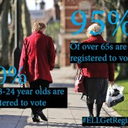 Only 70% of 18-24s are registered to vote. Pic: Alex Sims