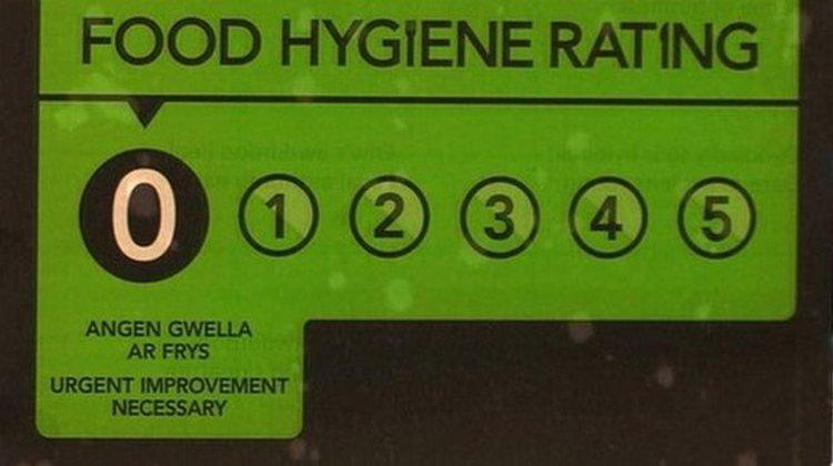 foodhygiene