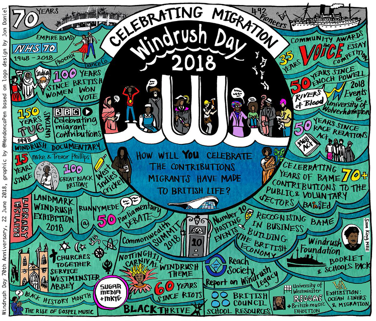 Windrush Day 70th Anniversary poster. Pic: Graphic by MendoncaPen. Logo design by Jon Daniel