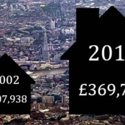 Housing Price Comparison between 2002 and 2013 pic: McCarthy-Rimella